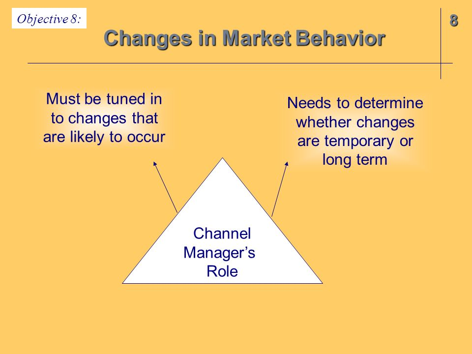 Changes in Market Behavior