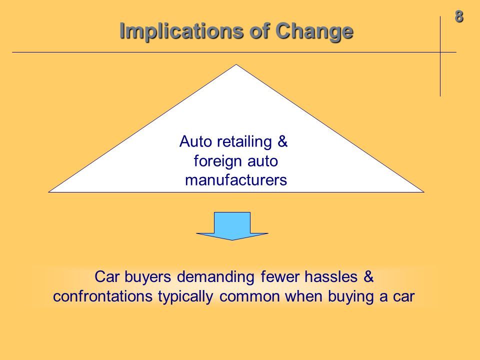 Implications of Change