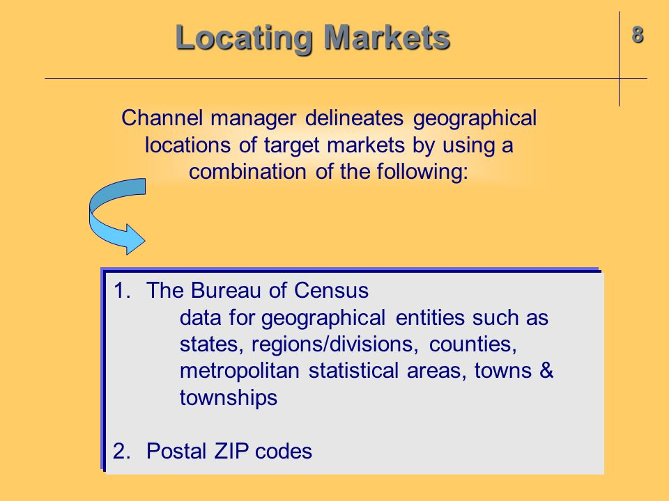 Locating Markets 8 Channel manager delineates geographical