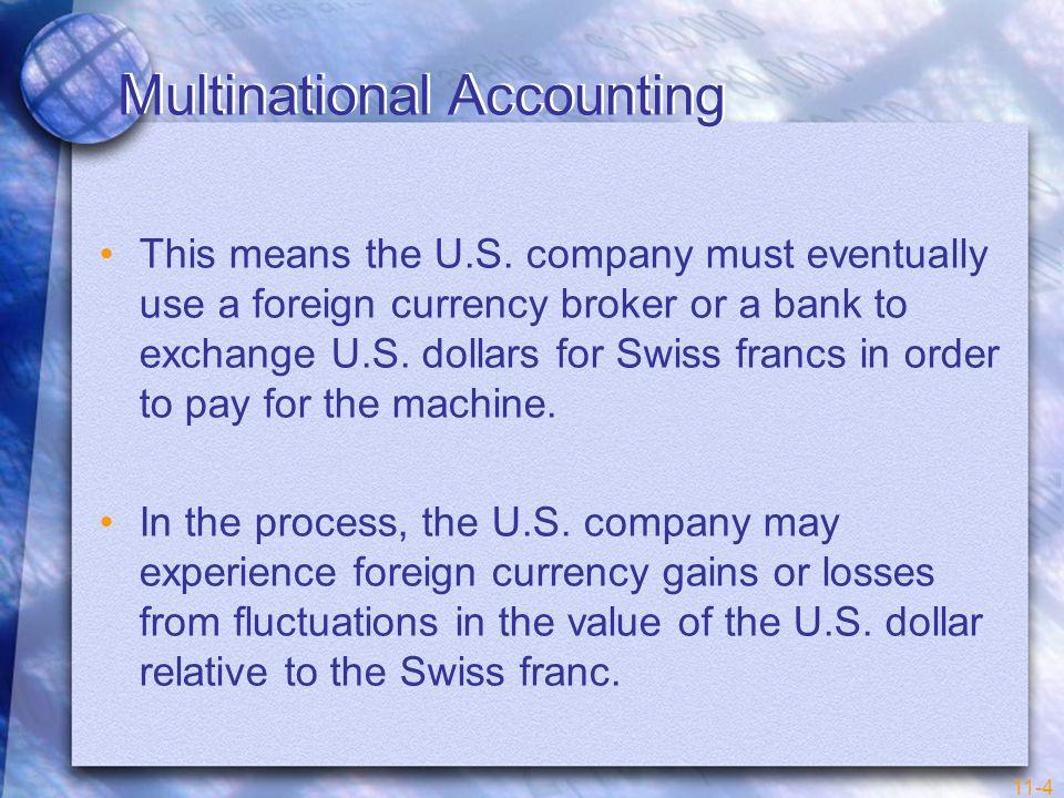 4 Multinational Accounting