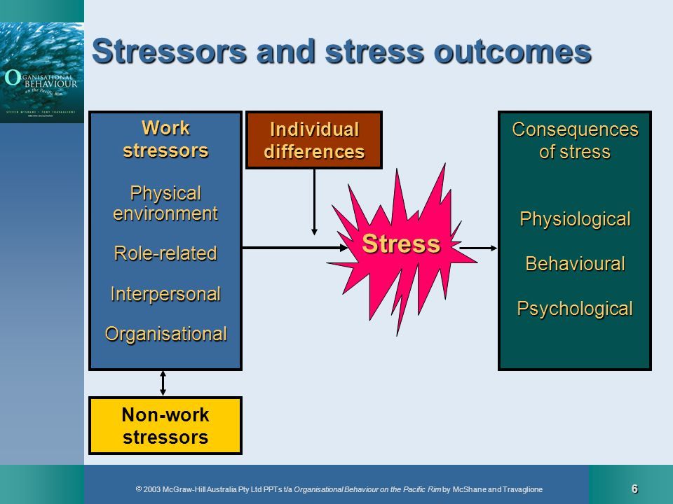 Stressors and stress outcomes