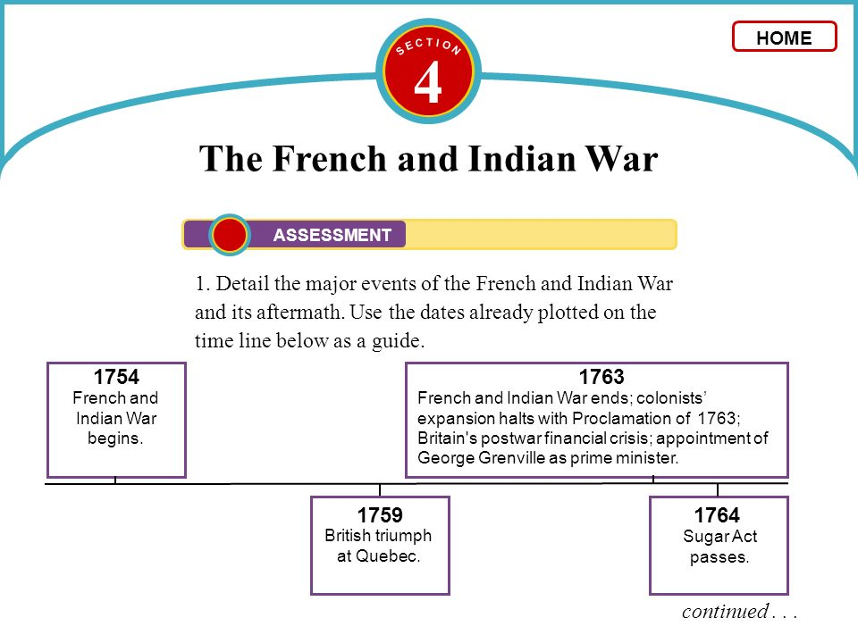 3 The Colonies Come Of Age England And Its Colonies Ppt Video