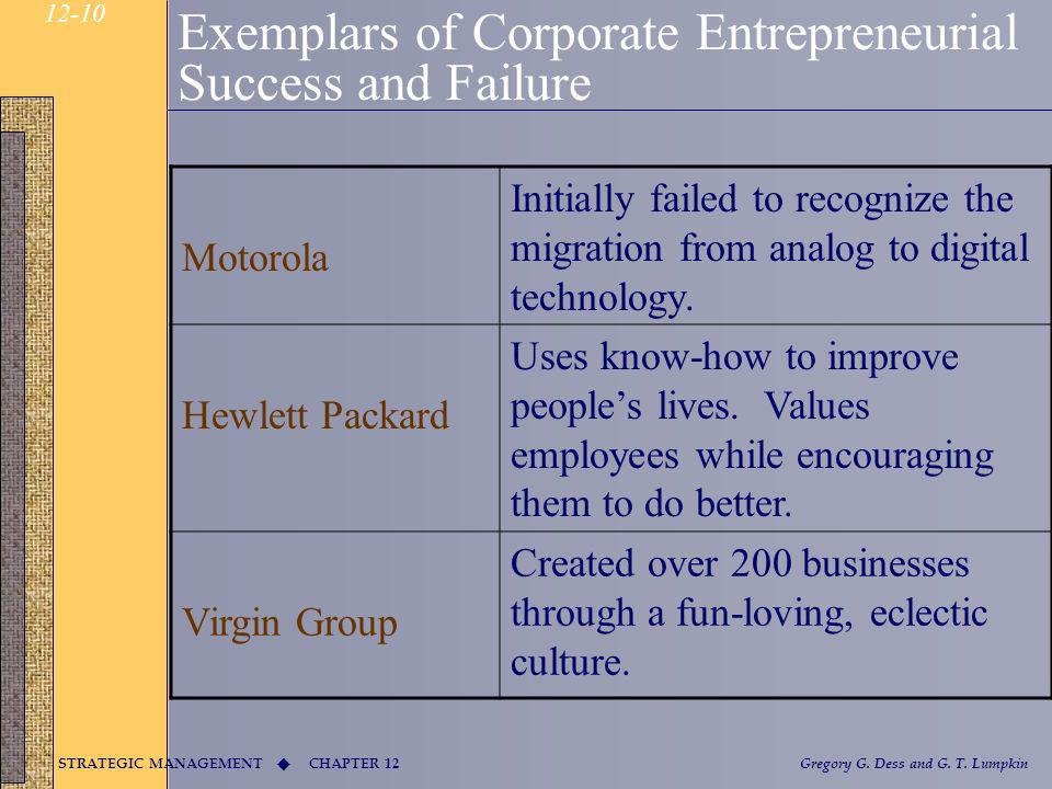 Exemplars of Corporate Entrepreneurial Success and Failure