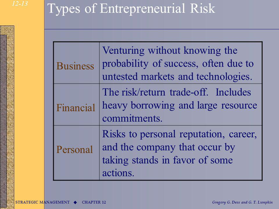 Types of Entrepreneurial Risk