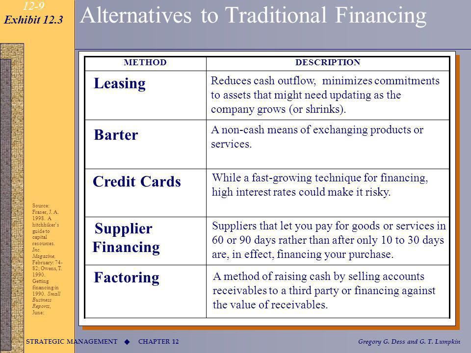 Alternatives to Traditional Financing