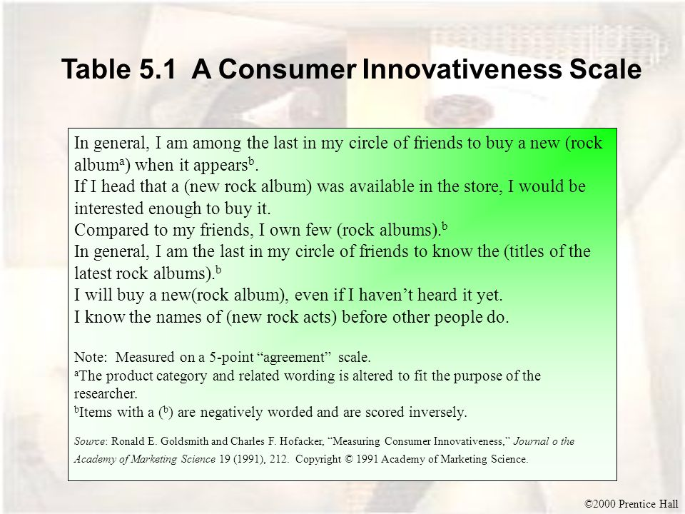 Table 5.1 A Consumer Innovativeness Scale