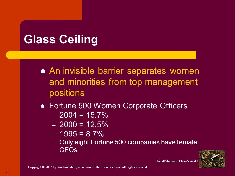 Glass Ceiling An invisible barrier separates women and minorities from top management positions. Fortune 500 Women Corporate Officers.