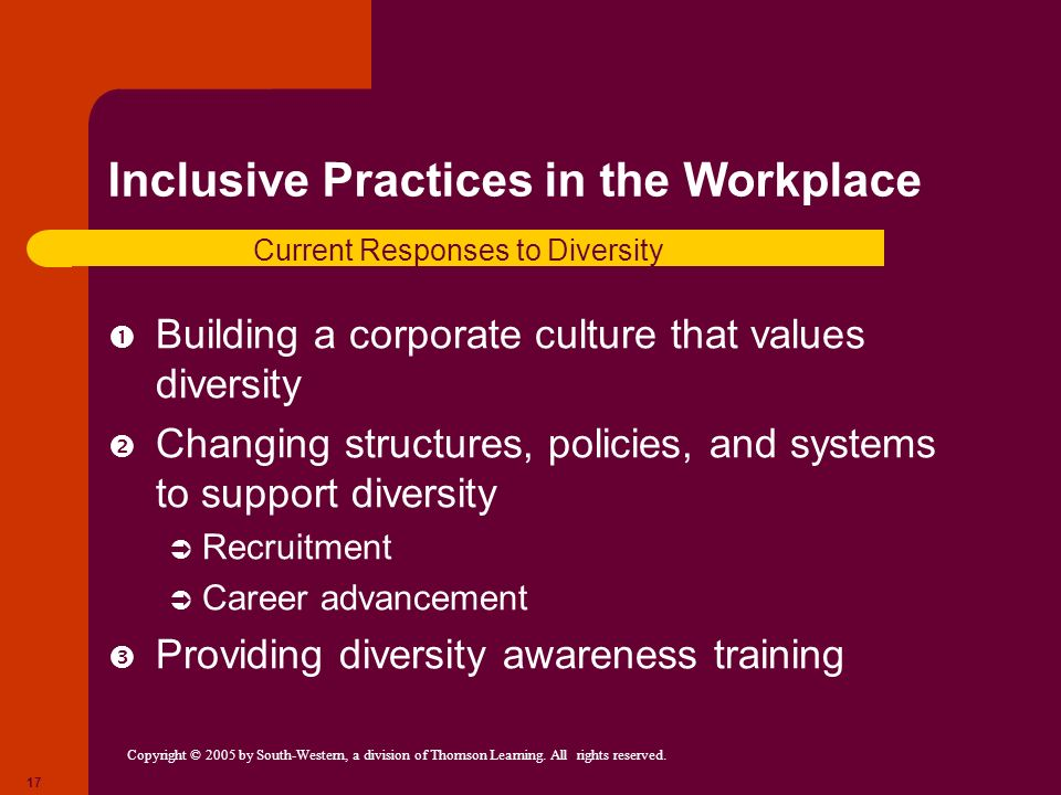 Inclusive Practices in the Workplace