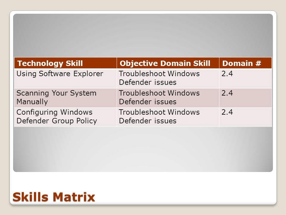 group policy defender problem