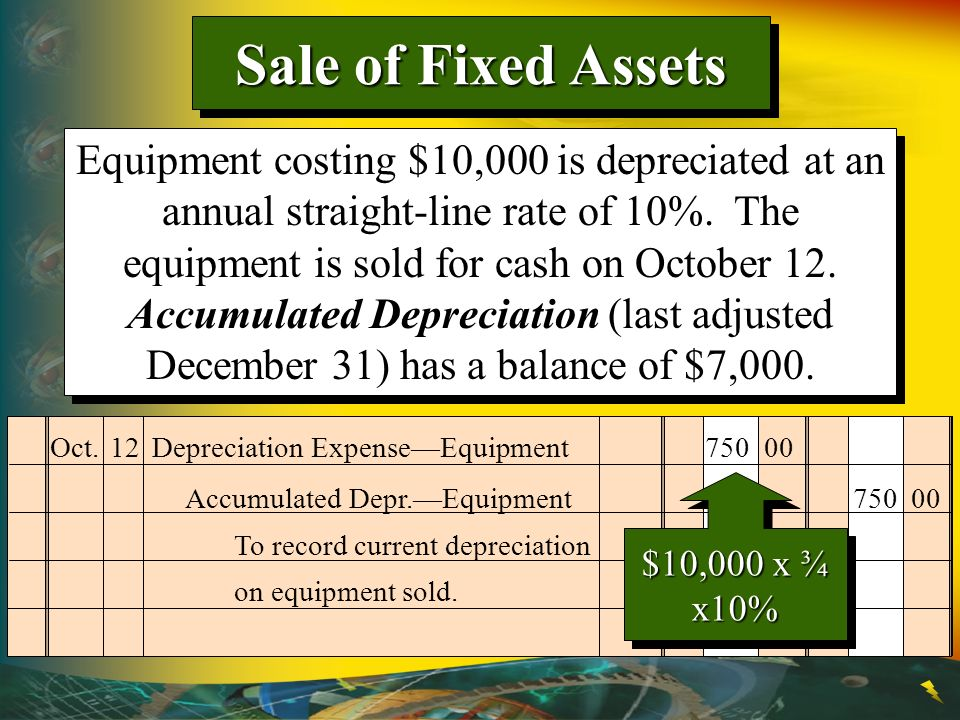 Sale of Fixed Assets