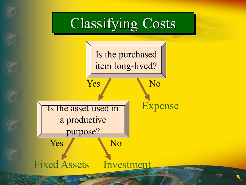 Classifying Costs Expense Fixed Assets Investment