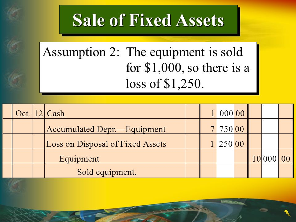 Sale of Fixed Assets Assumption 2: The equipment is sold for $1,000, so there is a loss of $1,250.