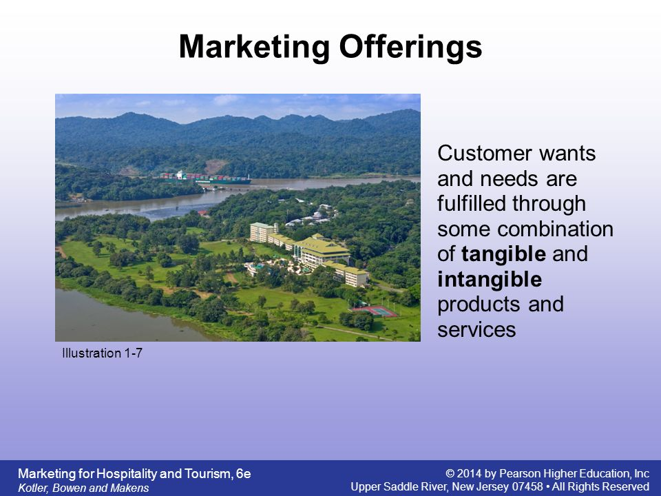 Marketing Offerings Customer wants and needs are fulfilled through some combination of tangible and intangible products and services.