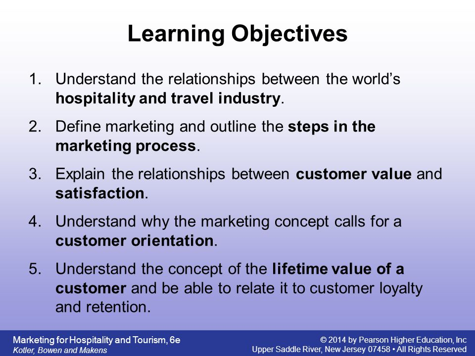 Learning Objectives Understand the relationships between the world's hospitality and travel industry.