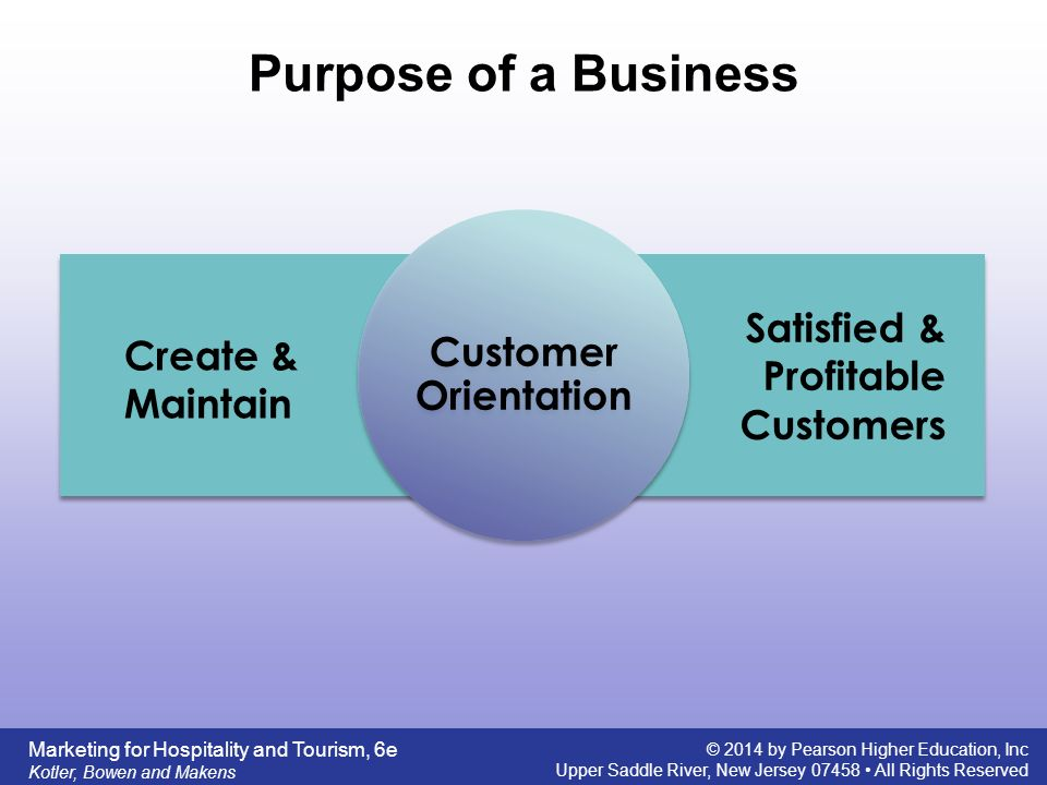 Purpose of a Business Customer Orientation