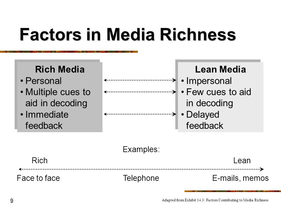 Factors in Media Richness