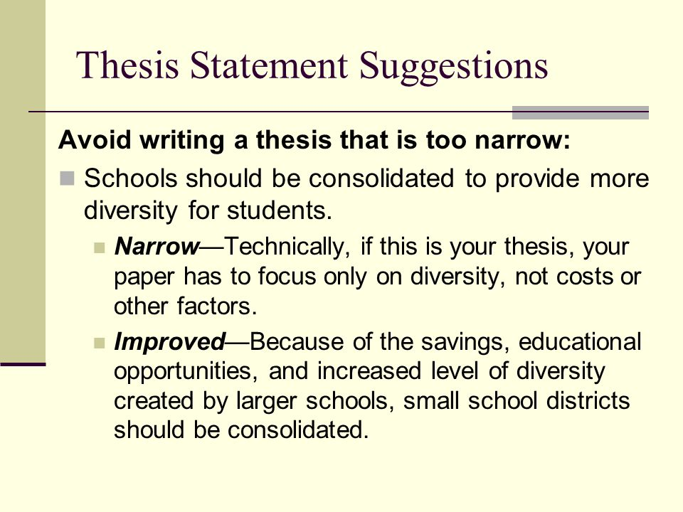 Custom thesis statements