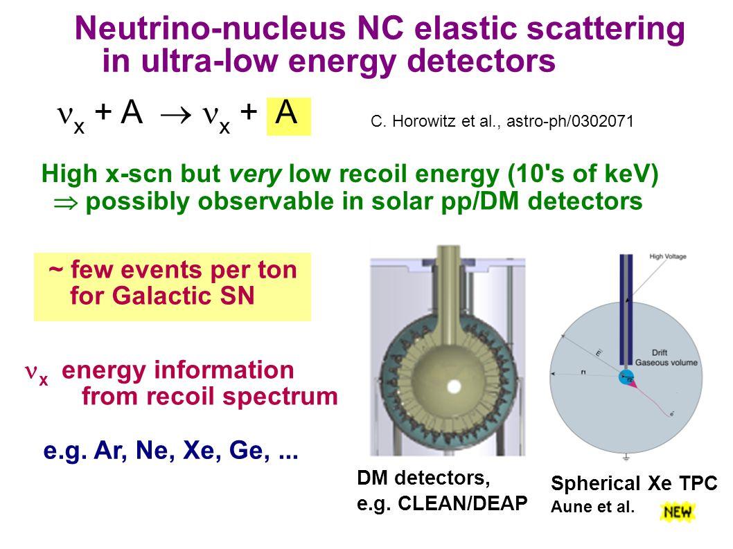 Supernova neutrino detection - ppt download