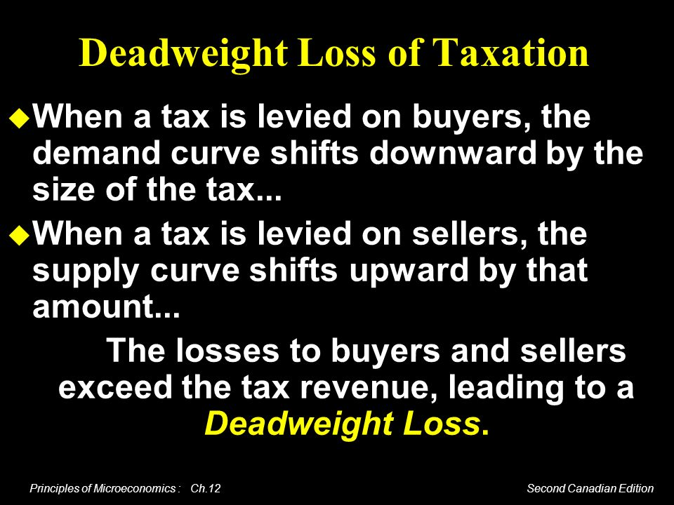 Deadweight Loss of Taxation