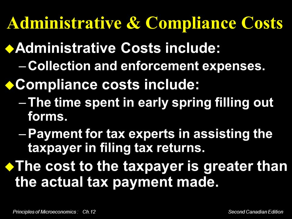 Administrative & Compliance Costs