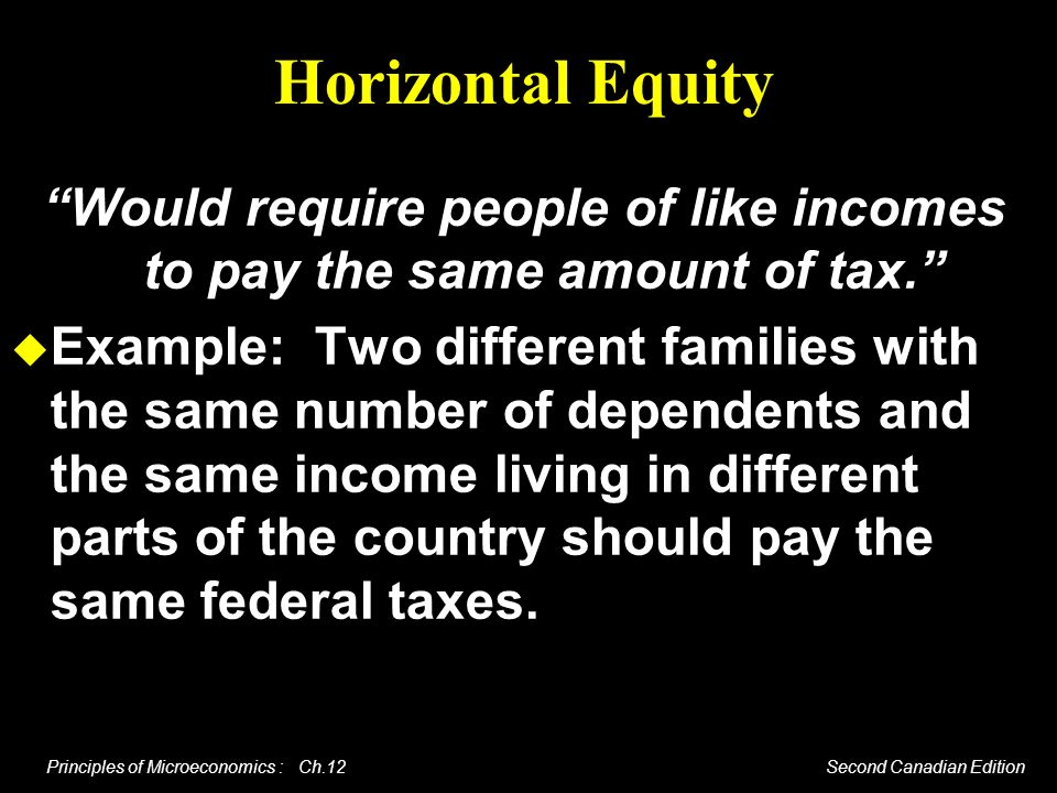 Would require people of like incomes to pay the same amount of tax.
