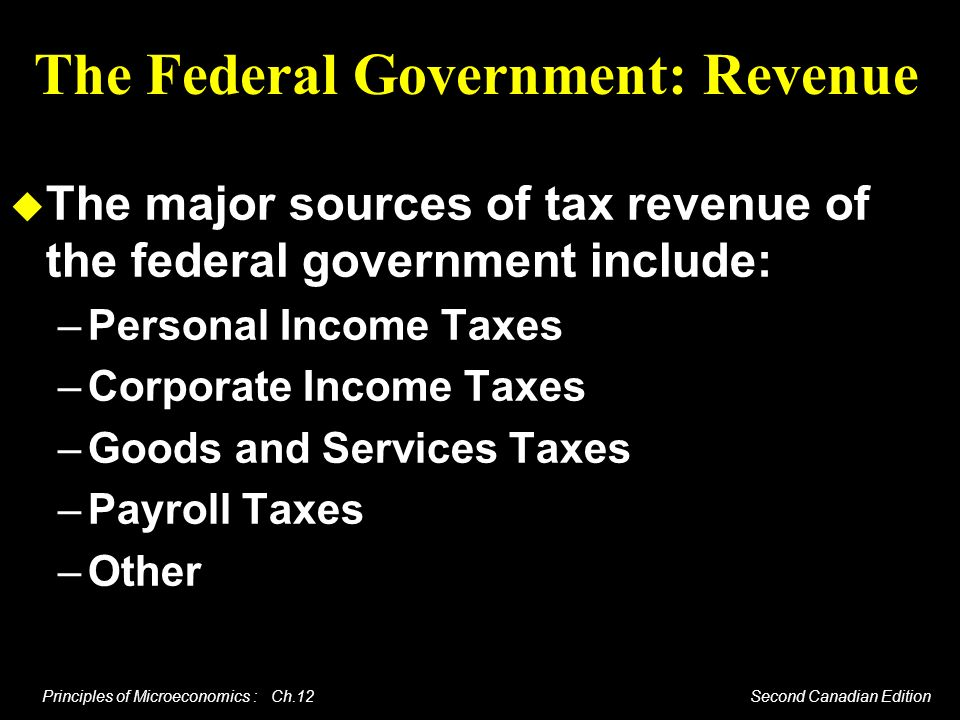 The Federal Government: Revenue