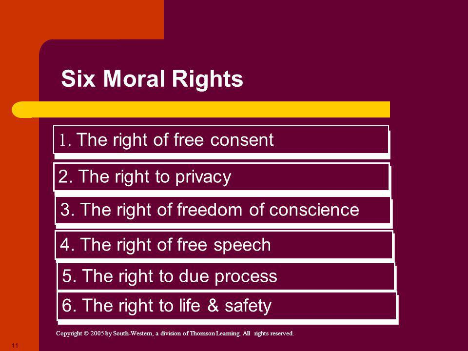 Six Moral Rights 1. The right of free consent 2. The right to privacy