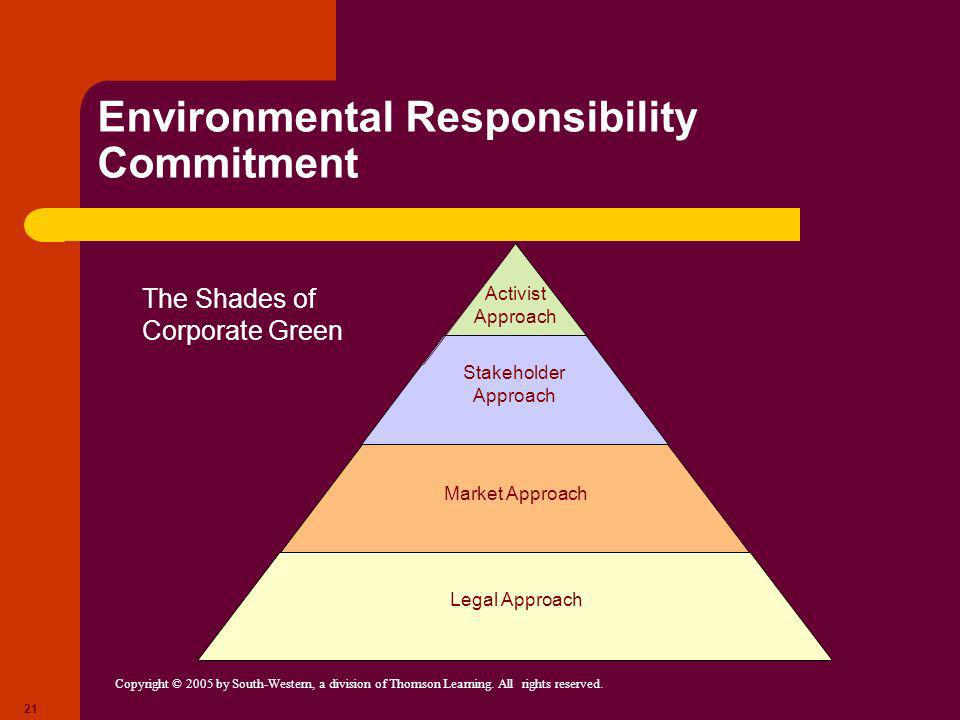 Environmental Responsibility Commitment