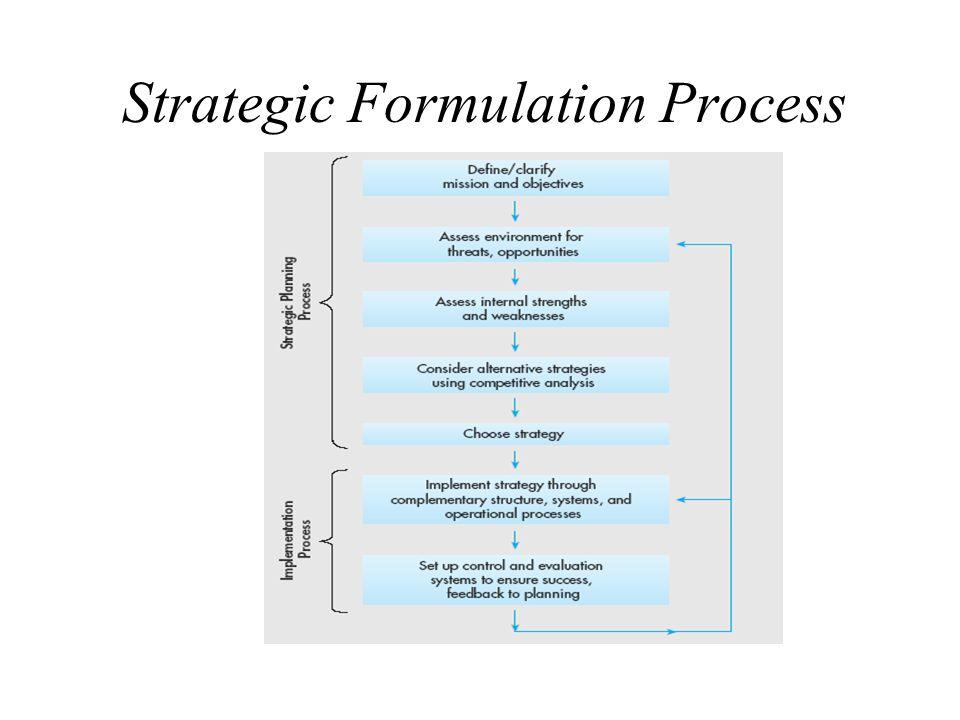 Chapter 6 Formulating Strategy - ppt video online download