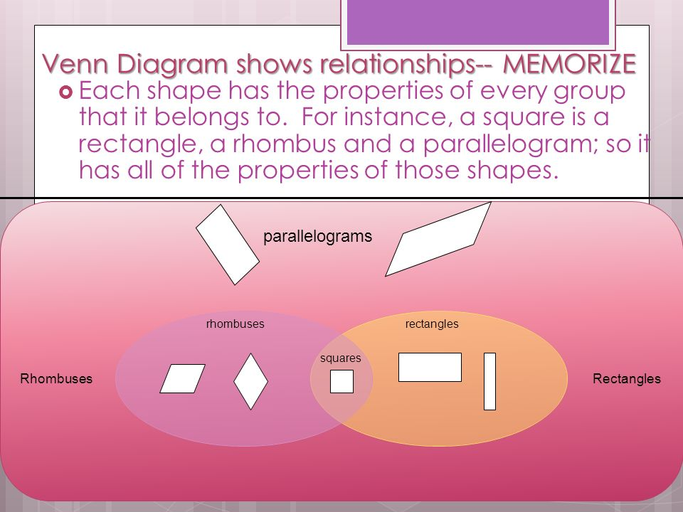 Special Parallelograms Rhombuses Rectangles And Squares Ppt Video
