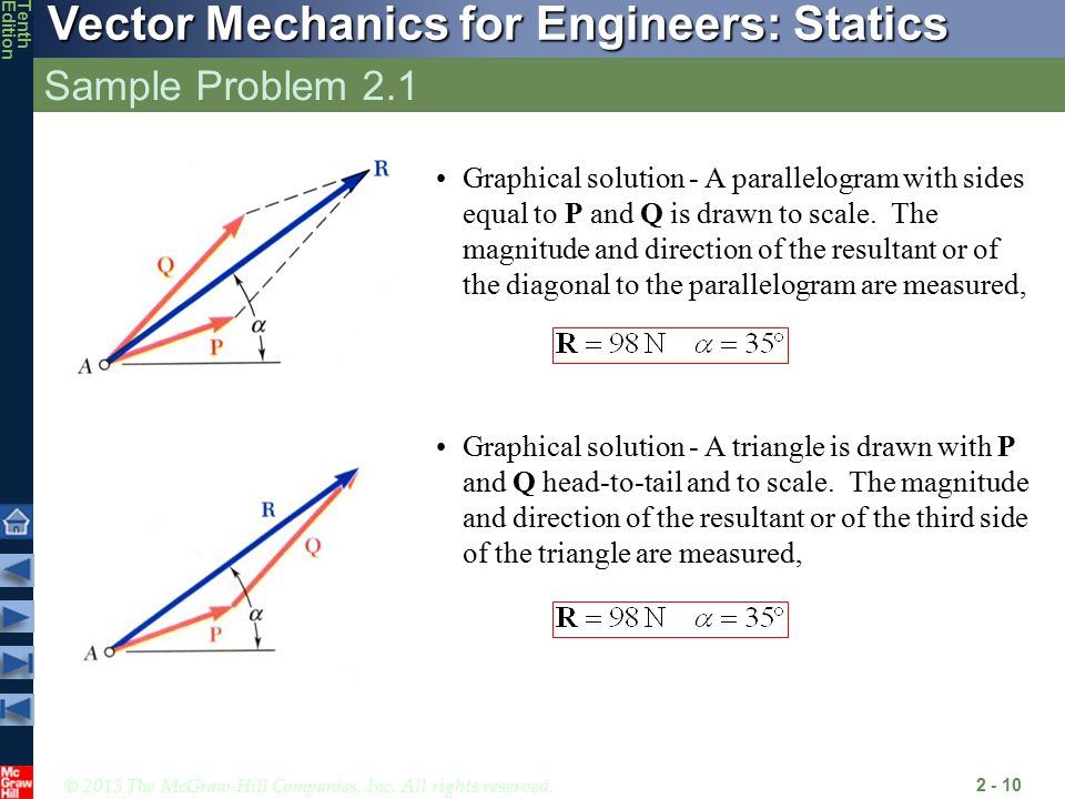 Statics of particles ppt video online download 10 sample fandeluxe Image collections