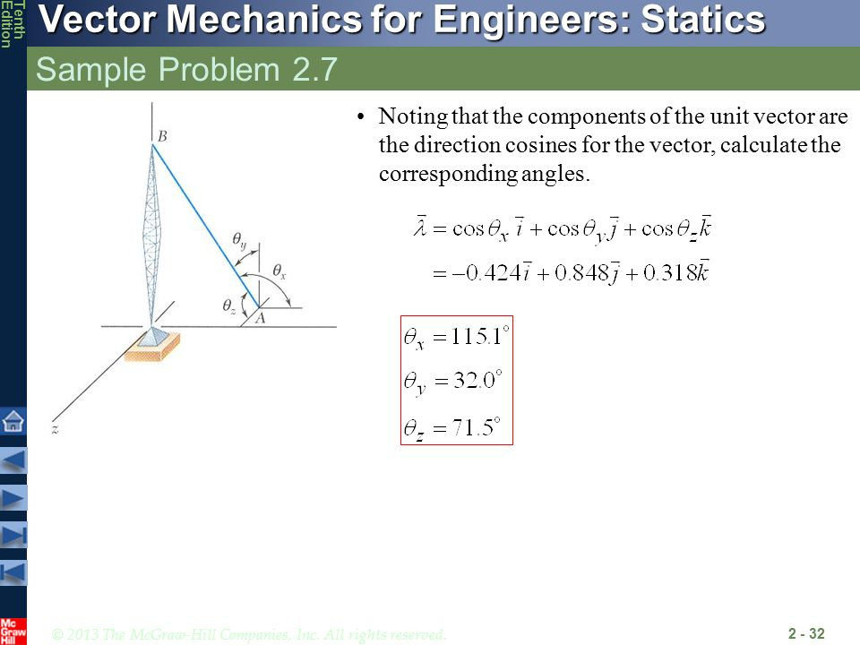 Statics of particles ppt video online download 32 sample problem 27 noting that the components of the unit vector are the direction cosines for the vector calculate the corresponding angles fandeluxe Image collections