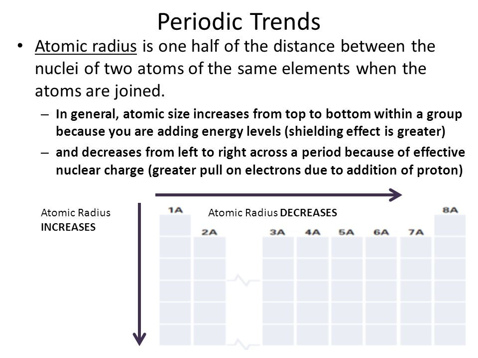 Periodic Trends Atomic radius is one half of the distance between the nuclei of two atoms of the same elements when the atoms are joined.