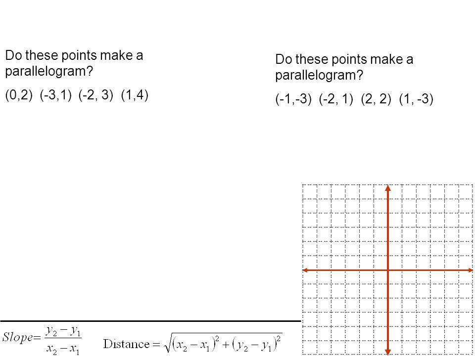how to make a parallelogram