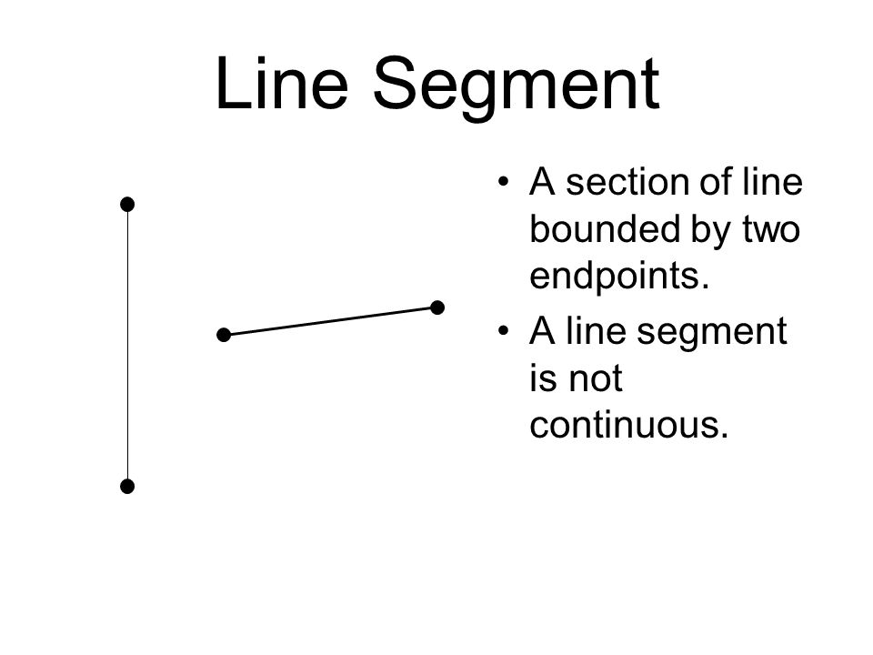Line Segment A section of line bounded by two endpoints.