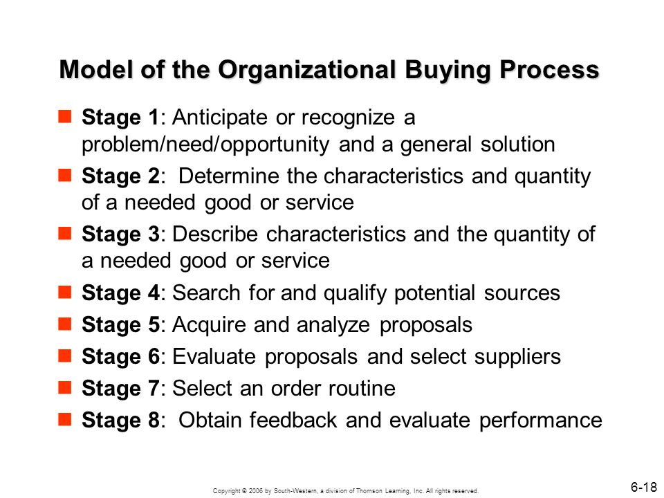 Model of the Organizational Buying Process