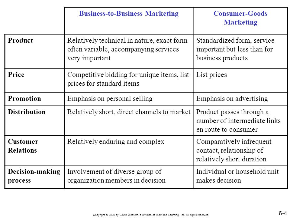 Business-to-Business Marketing Consumer-Goods Marketing