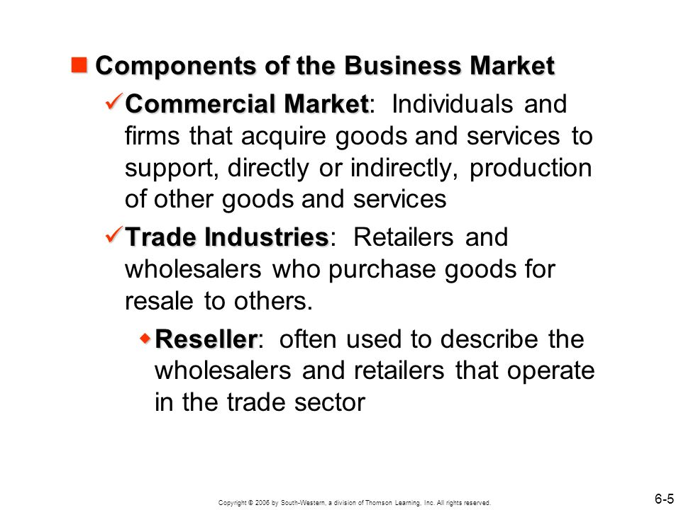 Components of the Business Market
