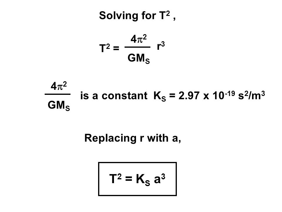 T2 = KS a3 Solving for T2 , 4p2 r3 T2 = GMS 4p2