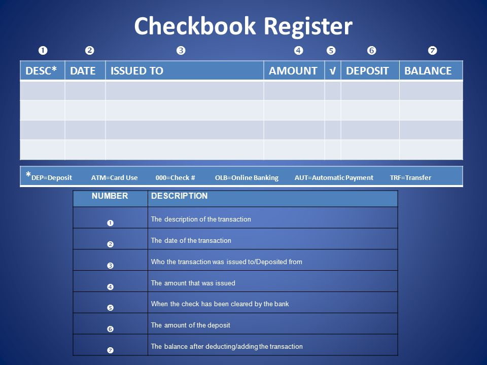 how to write a check post transactions to a checkbook register