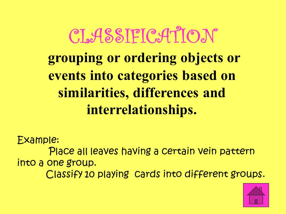CLASSIFICATION grouping or ordering objects or events into categories based on similarities, differences and interrelationships.