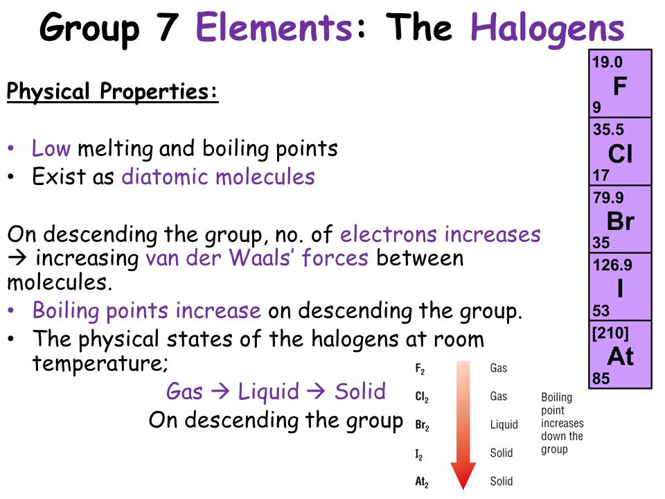 Periodic Table Group 7 Elements Similarities And Trends