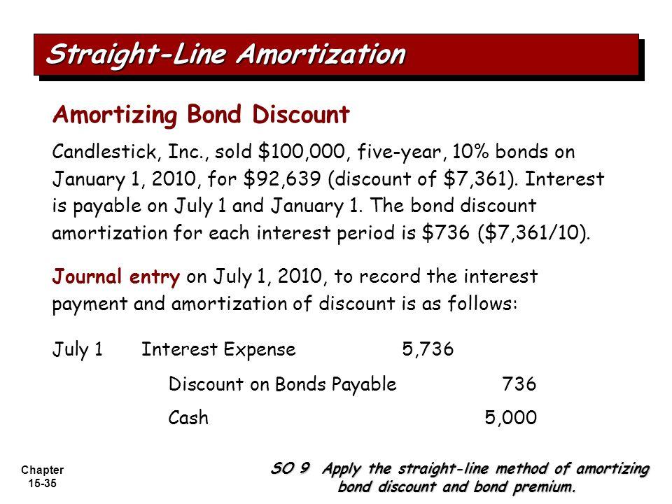 study objectives long term liabilities quiz