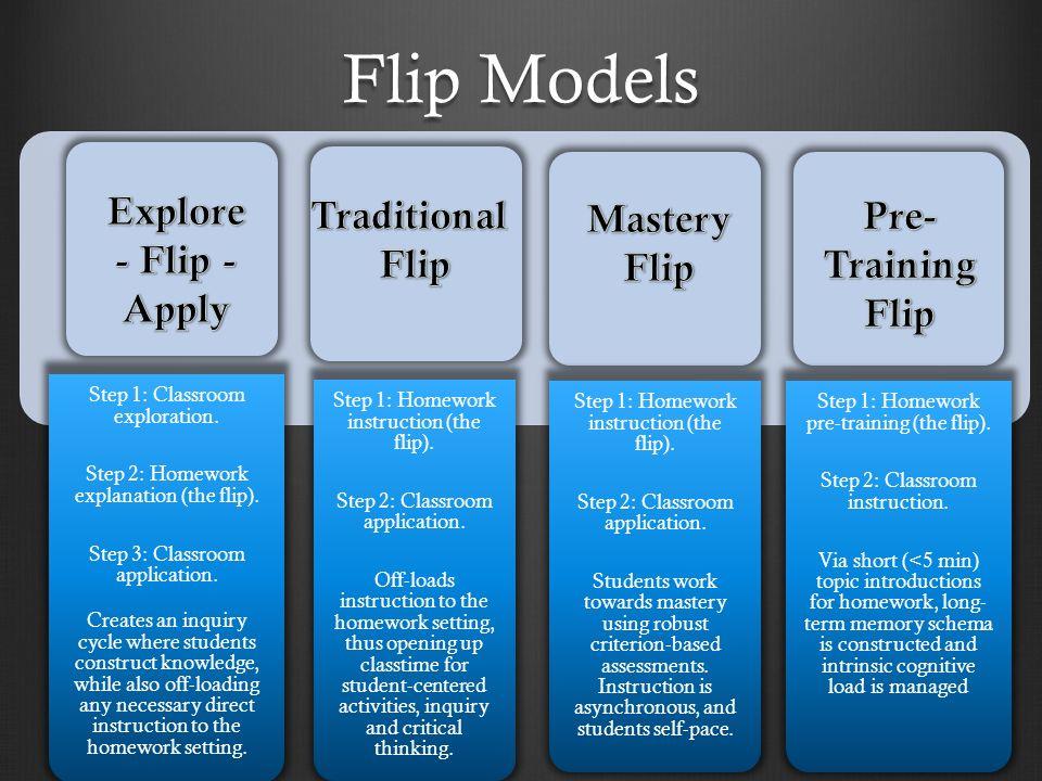 Flip Teaching Reverse Instruction Ppt Video Online Download