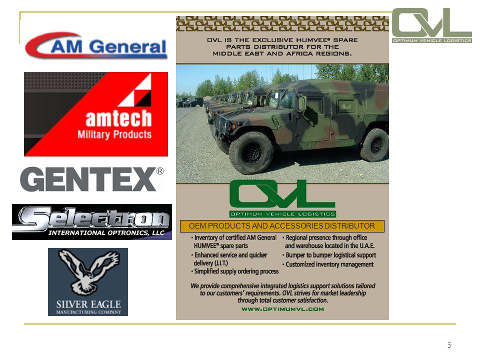 Exclusive HUMVEE® Parts Distributor - ppt video online download
