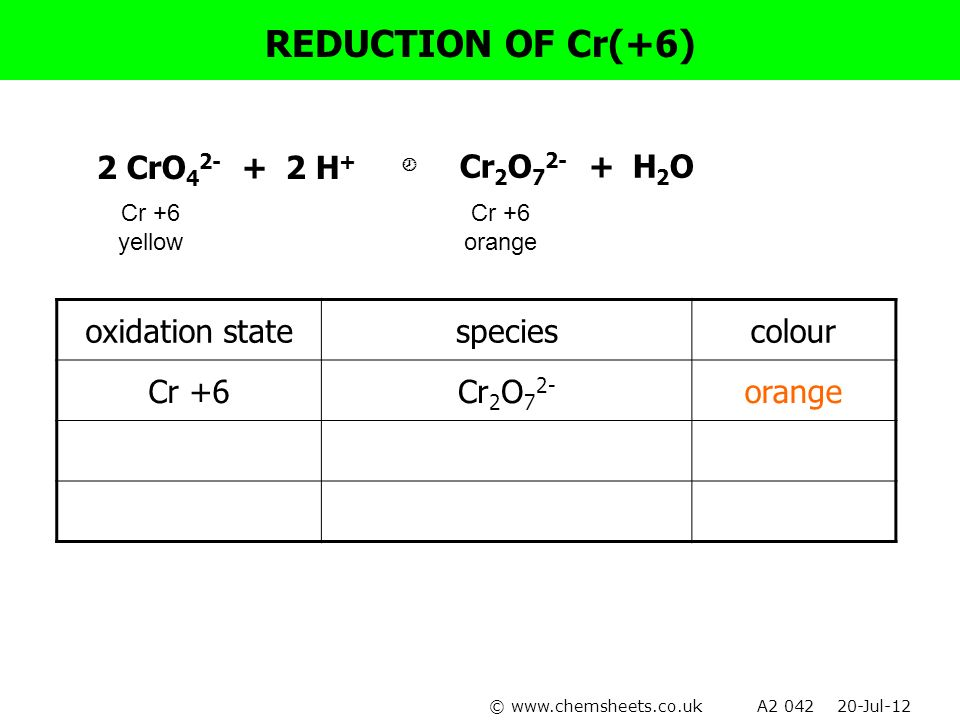 Chemsheets As006 Electron Arrangement Ppt Video Online Download. Reduction Of Cr6 2 Cro42 H Cr2o72. Worksheet. 20 2 Oxidation Numbers Worksheet Answers At Clickcart.co