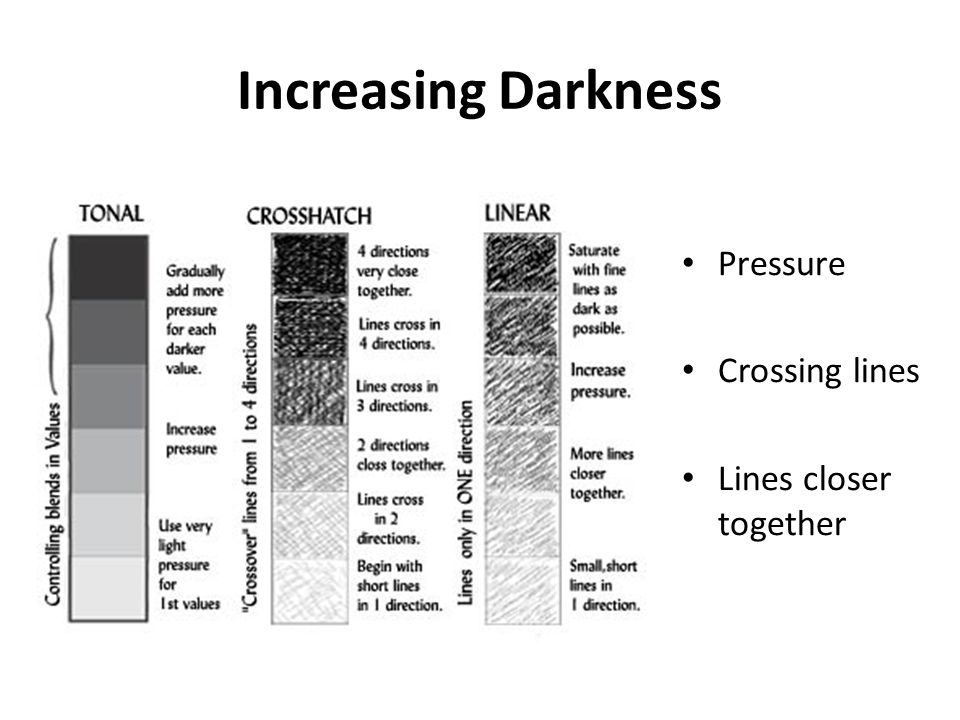 Increasing Darkness Pressure Crossing lines Lines closer together