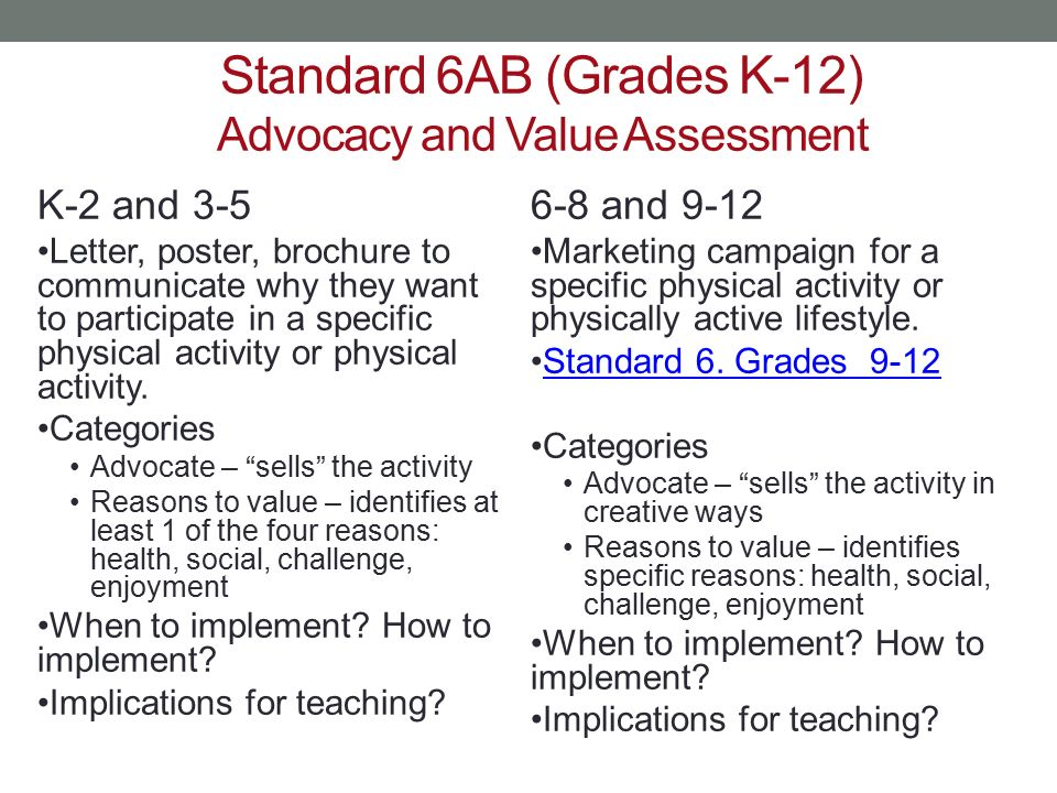 Standard 6AB (Grades K-12) Advocacy and Value Assessment