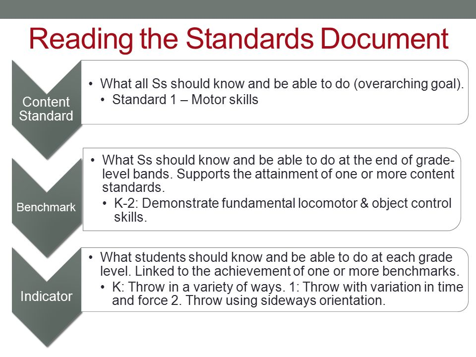 Reading the Standards Document