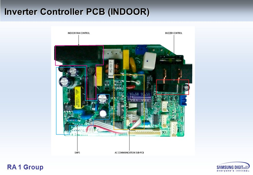 System Appliances Division Air Conditioning R&D Team - ppt video